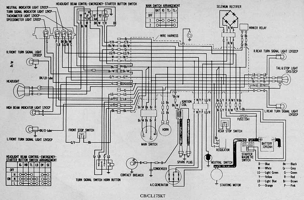 honda cl 175 wiring diagram yamaha seca 750 wiring diagram