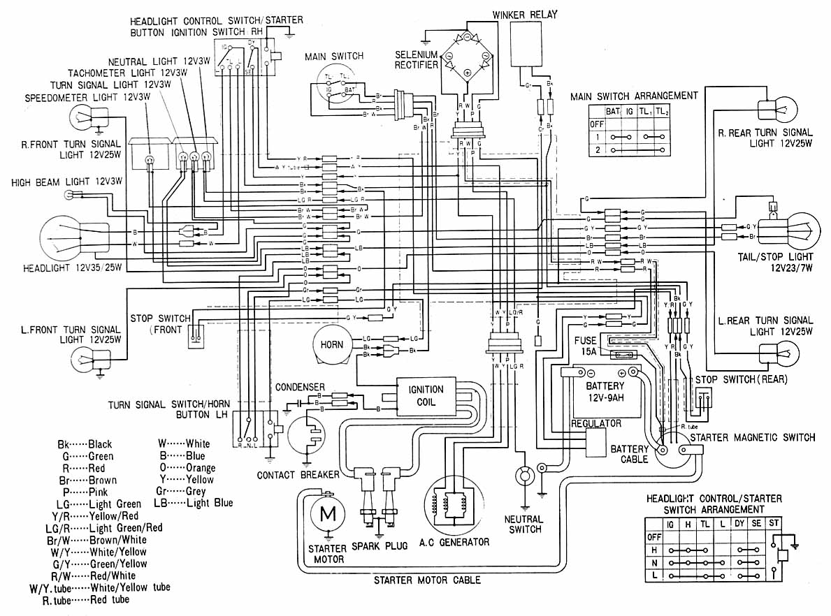 1974 Honda Cb125 Wiring Diagram Smart Diagrams Cb550 1969 Cb175 Usa Residential Electrical Symbols U2022 Rh Bookmyad Co 125 Motorcycle