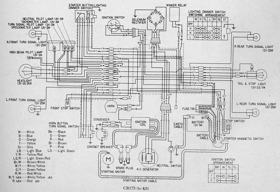 honda cb 175 wiring diagram wire management \u0026 wiring diagram Honda S65 Wiring Diagram