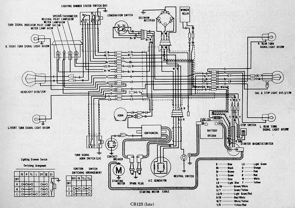 Berühmt Honda Motorrad Schaltpläne Galerie - Elektrische Schaltplan ...